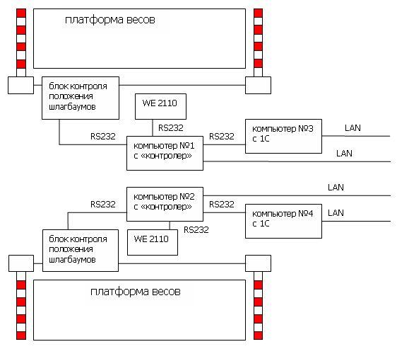 """Эти программы защищены от копирования ключами производства фирмы  """"Guardant """".  Программа  """"Архиватор базы данных """"."""